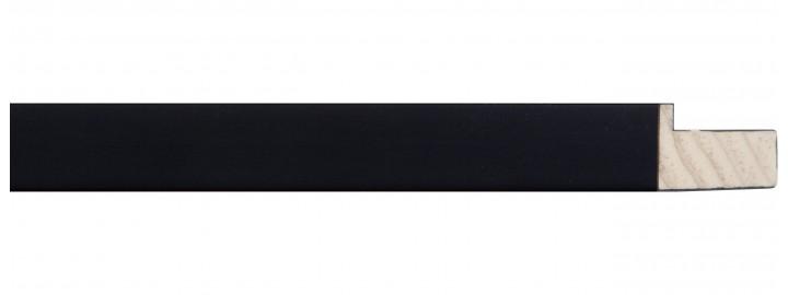"3/4"" Matte Black Cap"